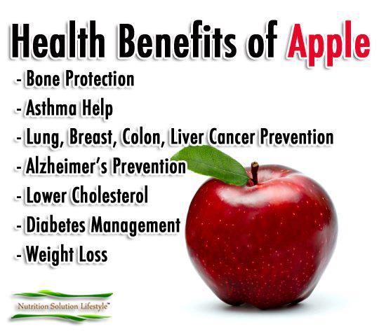 Apple - Health Benefits