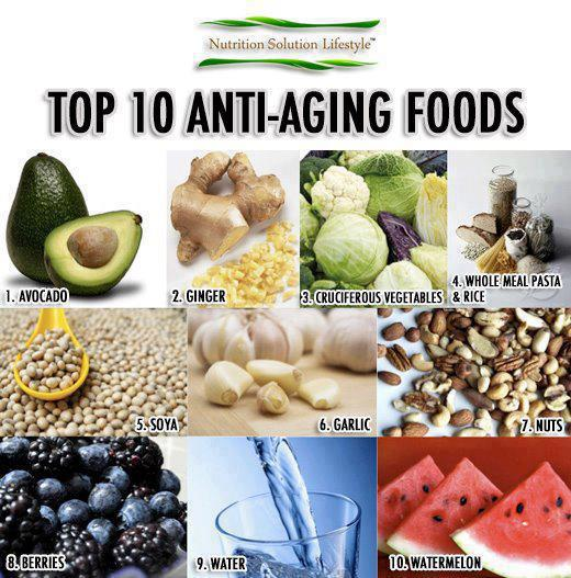 Foods You Can Skim From