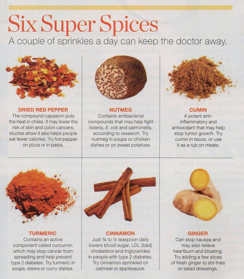 The Top 10 Super-Spices That Protect Your Body  Health -3943