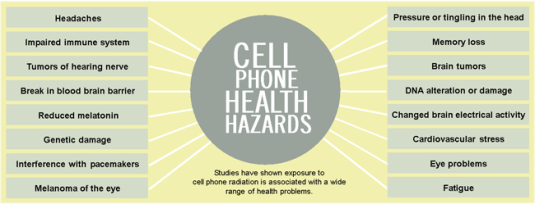 cell-phone-health-hazards