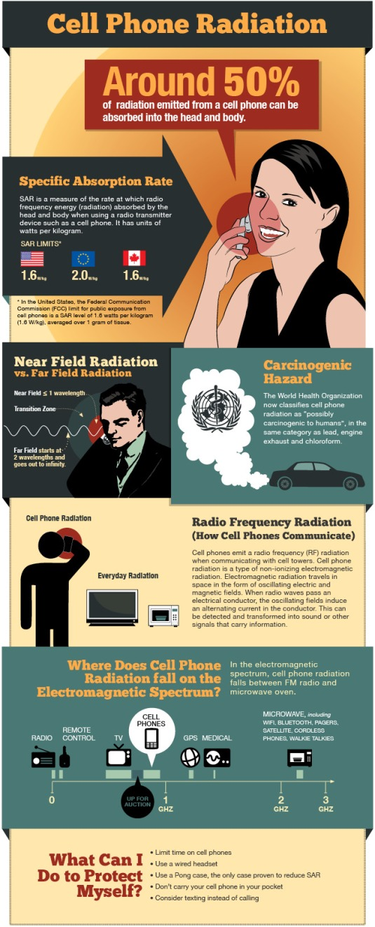 cell-phone-radiation_502914023c846