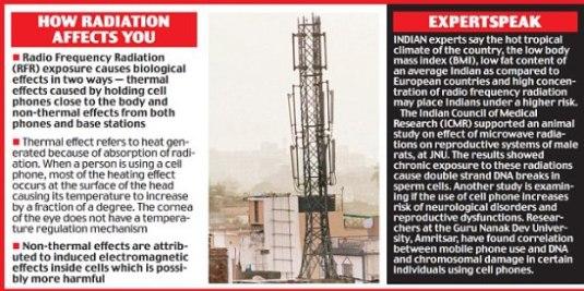 delhi-cell-phone-radiation
